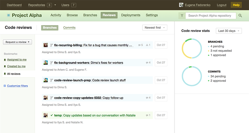 Best Code Review Tools For Programmers Getbarkeep